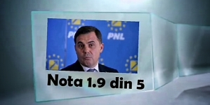 """Ministrul Ștefan """"Grindă"""", nota 1,9 din 5"""